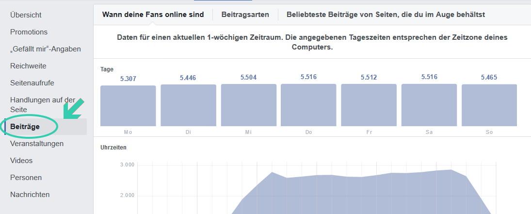 Facebook Statistiken